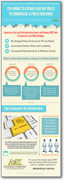 A&K Painting Co. Commercial RRP Infographic